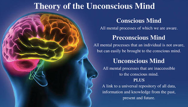 Het onderbewustzijn